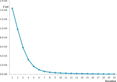 No fuss metric learning, a Hilbert space scenario