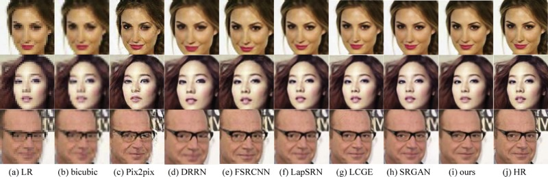 High-quality face image generated with conditional boundary