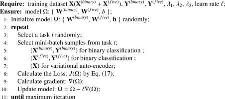Multi-task learning using variational auto-encoder for