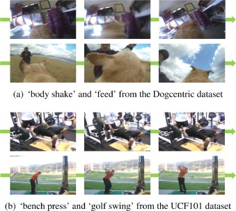 First Person Action Recognition via Two-stream ConvNet with