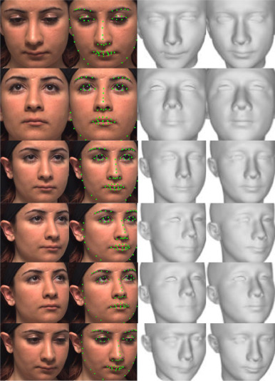 Cascaded Regression using Landmark Displacement for 3D Face
