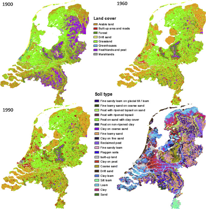 Trends in soillanduse relationships in the Netherlands between