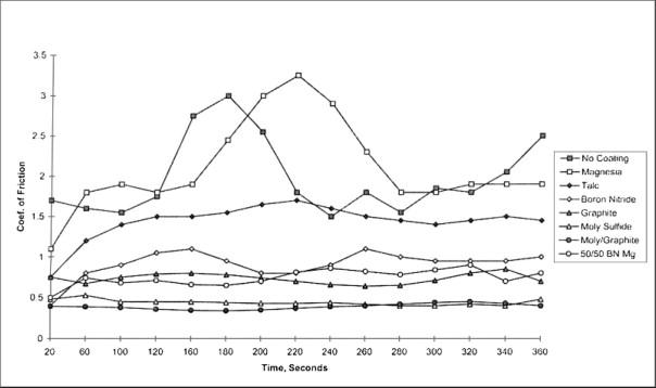 Molybdenum Disulfide - an overview | ScienceDirect Topics
