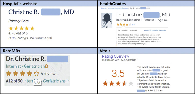 Investigating bias in the online physician reviews published