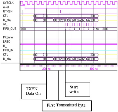 on chip novel video streaming system for bi network multicasting rh sciencedirect com