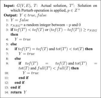 A stochastic evolution algorithm based 2D VLSI global router
