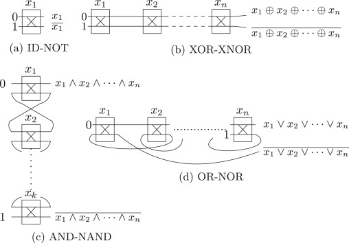 Synthesis Of Optical Circuits Using Binary Decision Diagrams