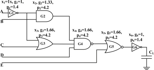 A closed-loop ASIC design approach based on logical effort