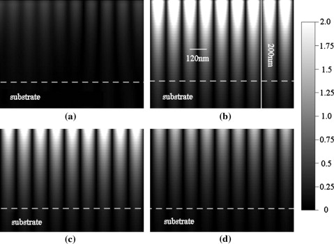 Approach of enhancing exposure depth for evanescent wave