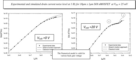 New numerical low frequency noise model for front and buried