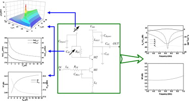 Low-power and high-linearity SiGe HBT low-noise amplifier using IM3