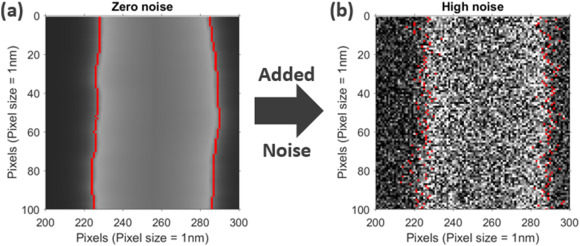 Deep learning denoising of SEM images towards noise-reduced