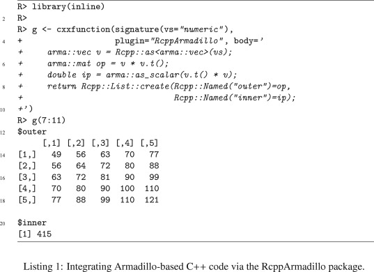 RcppArmadillo: Accelerating R with high-performance C++ linear