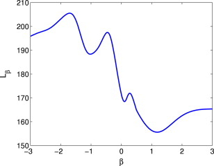 Efficient optimization of the likelihood function in