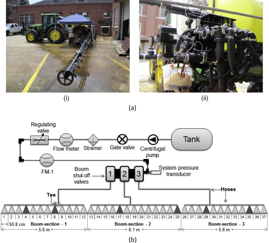 Impact of response characteristics of an agricultural sprayer