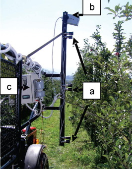 Development of alternative plant protection product application