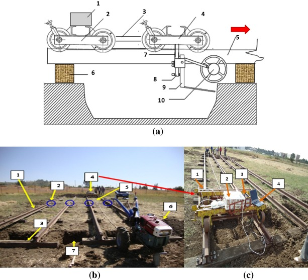 Effect of side-wings on draught: The case of Ethiopian ard plough