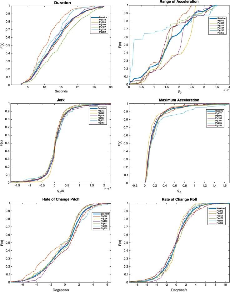Porcine Lie Detectors Automatic Quantification Of Posture