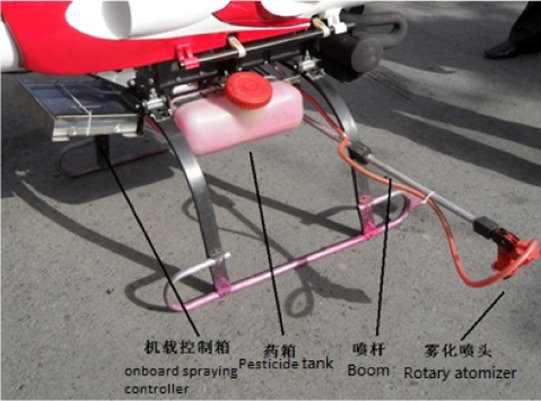 Develop an unmanned aerial vehicle based automatic aerial