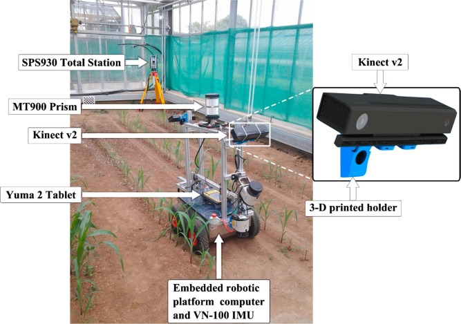 3-D reconstruction of maize plants using a time-of-flight