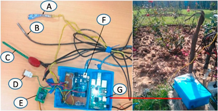 An IoT based smart irrigation management system using Machine