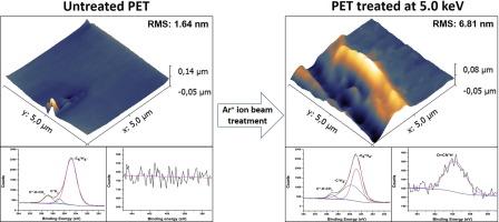 Scanning-probe-microscopy of polyethylene terephthalate