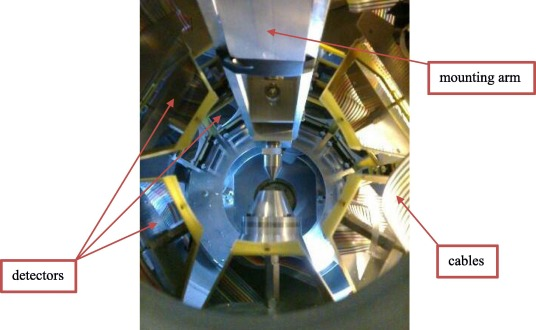 Reaction measurements with the Jet Experiments in Nuclear