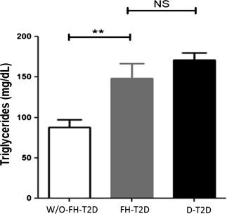 Código icd 9 para diabetes con nefropatía e insuficiencia renal crónica