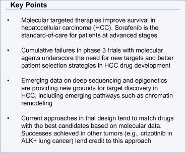 Rethinking future development of molecular therapies in