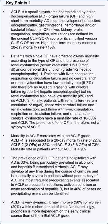 Acute On Chronic Liver Failure A New Syndrome That Will Re Classify