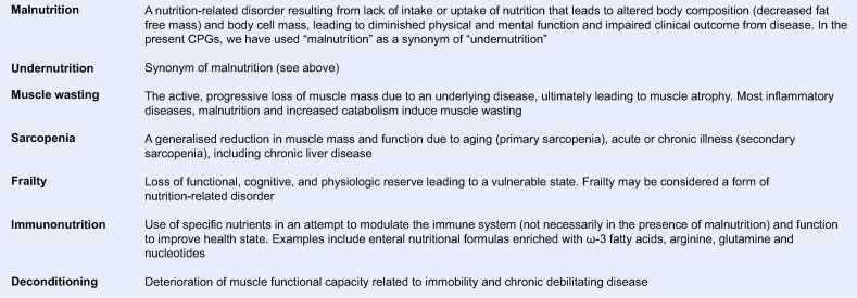 EASL Clinical Practice Guidelines on nutrition in chronic
