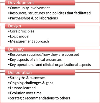 Advancing Indigenous Primary Health Care Policy In Alberta Canada