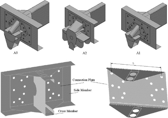 Stress analysis of a truck chassis with riveted joints - ScienceDirect
