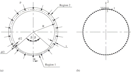 A Non Linear Finite Element Analysis Of Buckle Propagation In Subsea