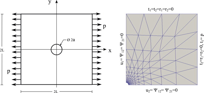 Mixed finite element formulations for strain-gradient