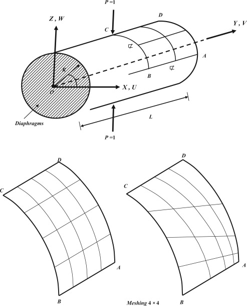 The Development Of Dkmq Plate Bending Element For Thick To Thin