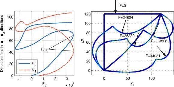 A finite element/quaternion/asymptotic numerical method for the 3D
