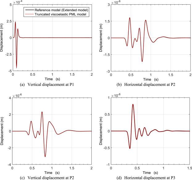 Time-domain PML formulation for modeling viscoelastic waves