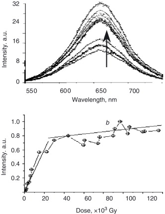 The Particularity Of Radiation Modification Of Surface Of Linaf