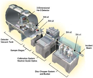 The multipurpose time-of-flight neutron reflectometer
