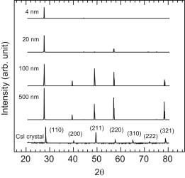 """Structural characterization of """"as-deposited"""" cesium iodide films"""