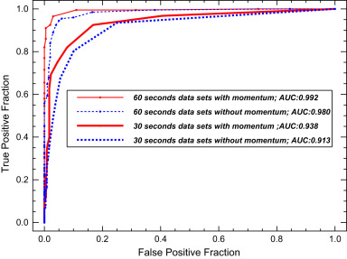 A plastic scintillator-based muon tomography system with an