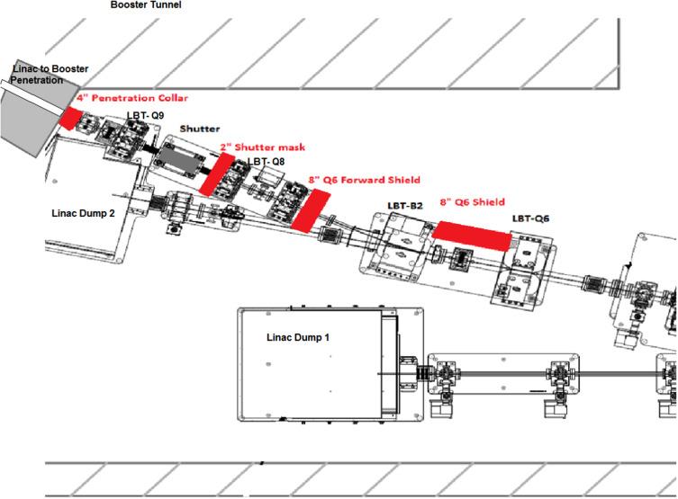 shielding nsls ii light source importance of geometry for rh sciencedirect com
