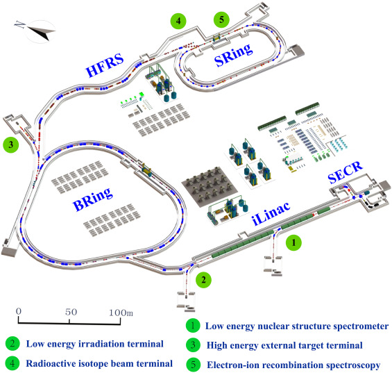 Design of extraction system in BRing at HIAF - ScienceDirect