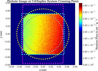 Neutron brilliance of the liquid deuterium cold source as measured