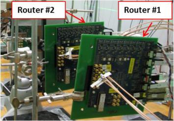 A multi-layer SEU mitigation strategy to improve FPGA design