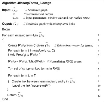 Full-fledged semantic indexing and querying model designed for