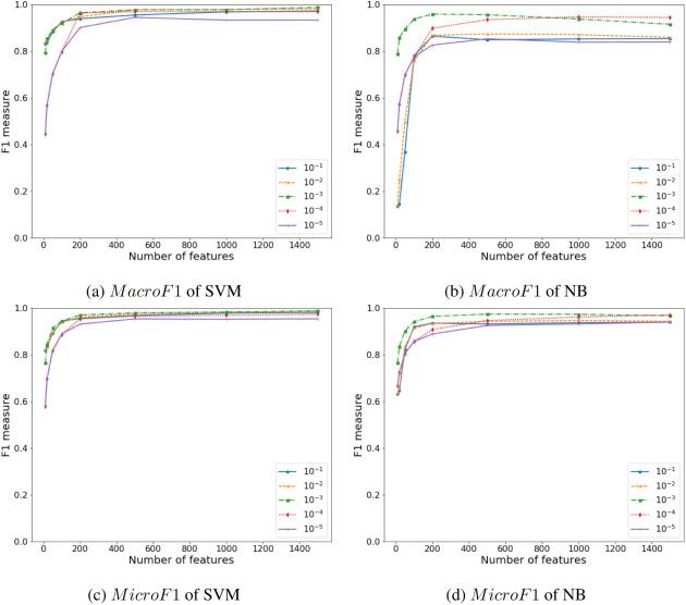 samsung svm-s1 software download