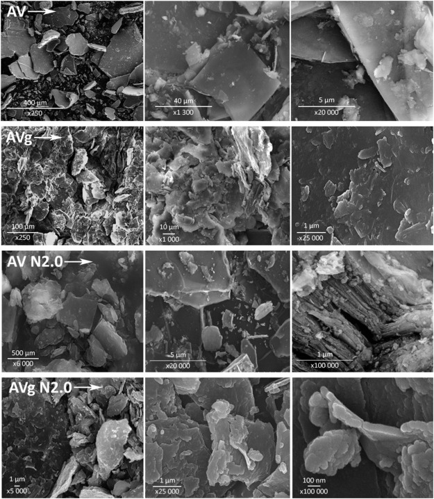 Study of adsorptive materials obtained by wet fine milling and acid