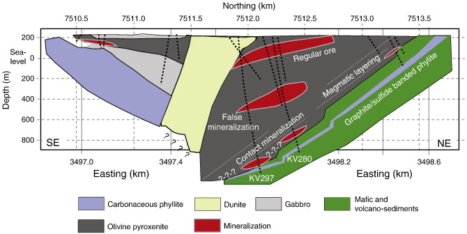 A review of reflection seismic investigations in three major